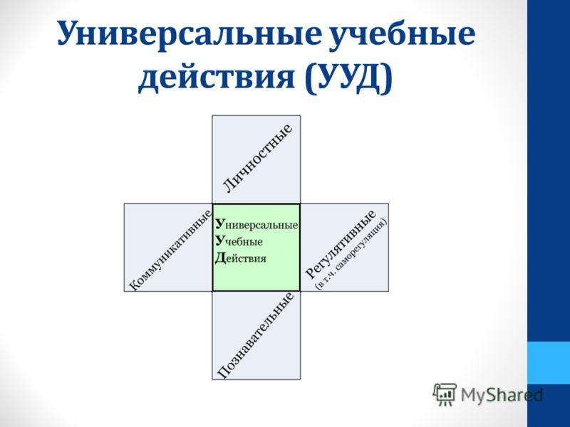 Универсальные учебные действия (УУД)