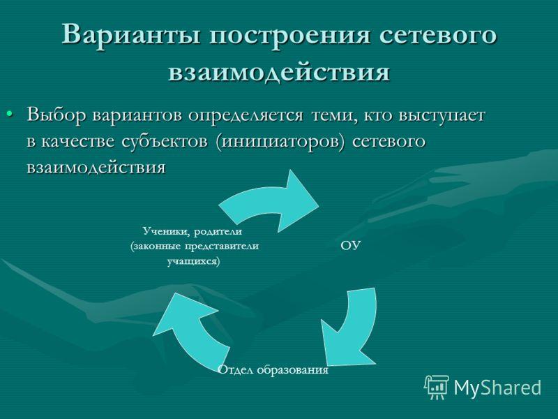 Варианты построения сетевого взаимодействия Выбор вариантов определяется теми, кто выступает в качестве субъектов (инициаторов) сетевого взаимодействияВыбор вариантов определяется теми, кто выступает в качестве субъектов (инициаторов) сетевого взаимо