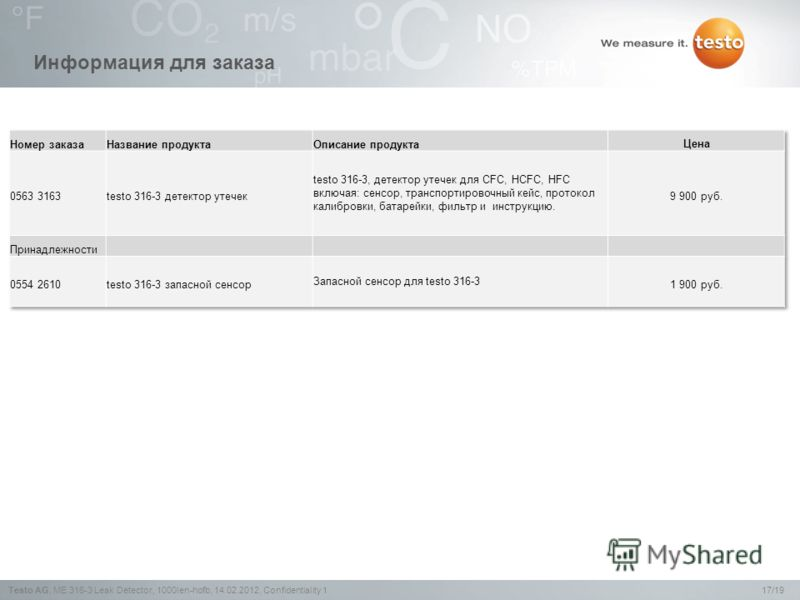 17/19Testo AG,ME 316-3 Leak Detector, 1000len-hofb, 14.02.2012, Confidentiality 1 Информация для заказа