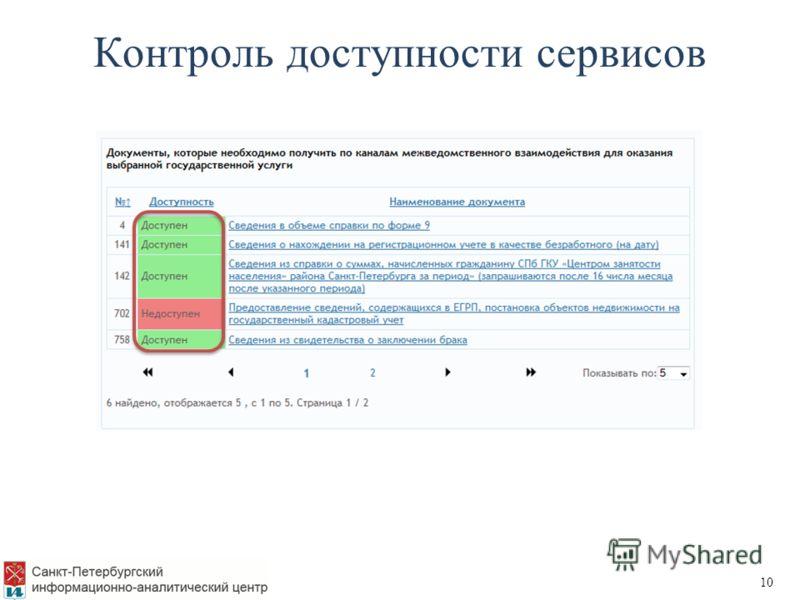 Контроль доступности сервисов 10