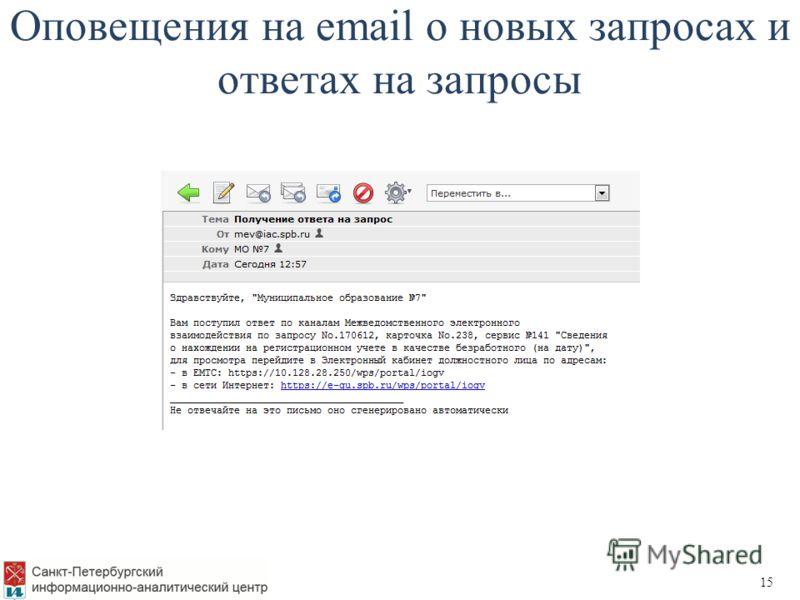 Оповещения на email о новых запросах и ответах на запросы 15