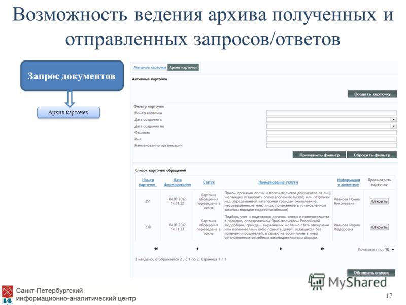 Возможность ведения архива полученных и отправленных запросов/ответов 17 Запрос документов Архив карточек