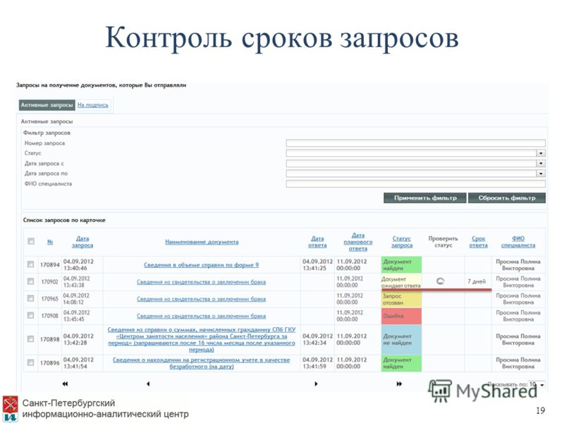 Контроль сроков запросов 19