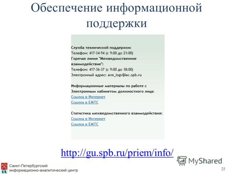 Обеспечение информационной поддержки 25 http://gu.spb.ru/priem/info/