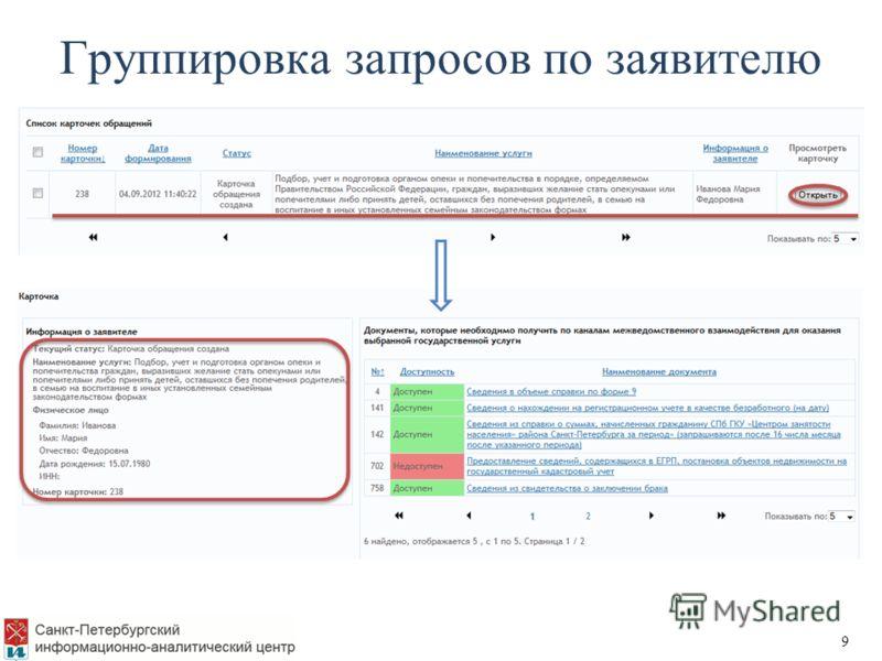 Группировка запросов по заявителю 9