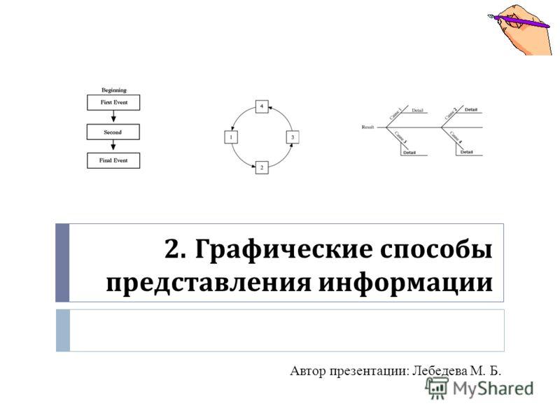 2. Графические способы представления информации Автор презентации: Лебедева М. Б.