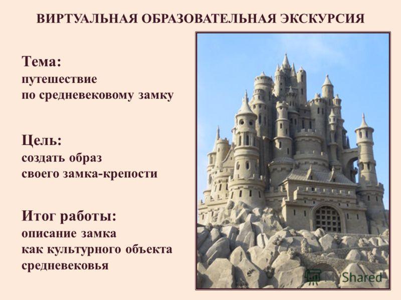 Тема: путешествие по средневековому замку Цель: создать образ своего замка-крепости Итог работы: описание замка как культурного объекта средневековья ВИРТУАЛЬНАЯ ОБРАЗОВАТЕЛЬНАЯ ЭКСКУРСИЯ