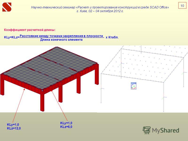 Научно-технический семинар «Расчет и проектирование конструкций в среде SCAD Office» г. Киев, 02 – 04 октября 2012 г. 10 Коэффициент расчетной длины: KLy=KLz=---------------------------------------------------------------------------------- х Ктабл.