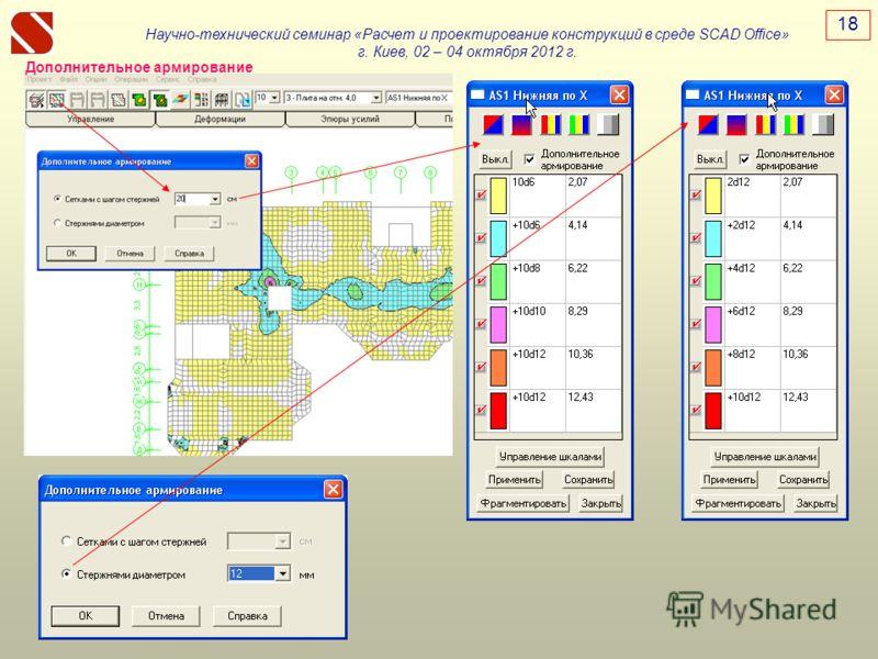 Научно-технический семинар «Расчет и проектирование конструкций в среде SCAD Office» г. Киев, 02 – 04 октября 2012 г. 18 Дополнительное армирование