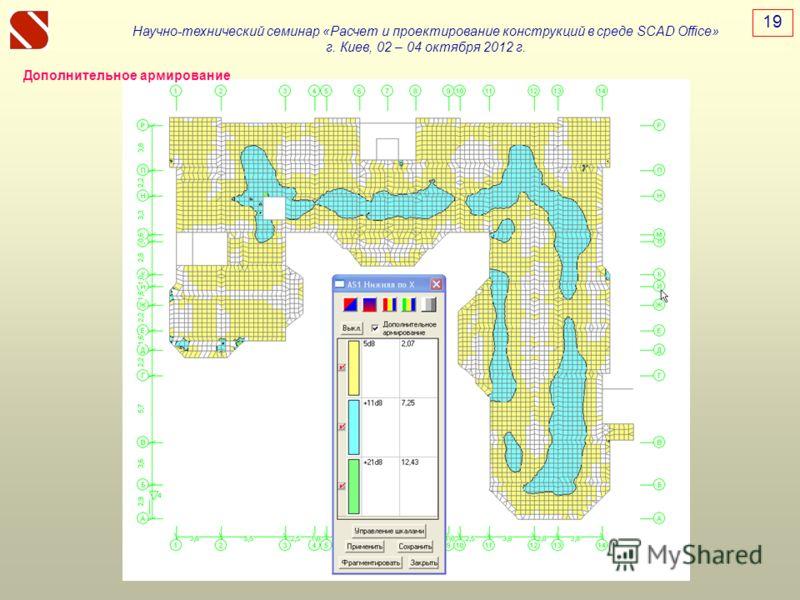 Научно-технический семинар «Расчет и проектирование конструкций в среде SCAD Office» г. Киев, 02 – 04 октября 2012 г. 19 Дополнительное армирование