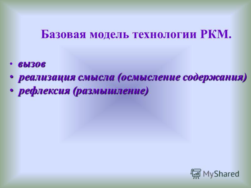 Базовая модель технологии РКМ. вызов реализация смысла (осмысление содержания) реализация смысла (осмысление содержания) рефлексия (размышление) рефлексия (размышление)