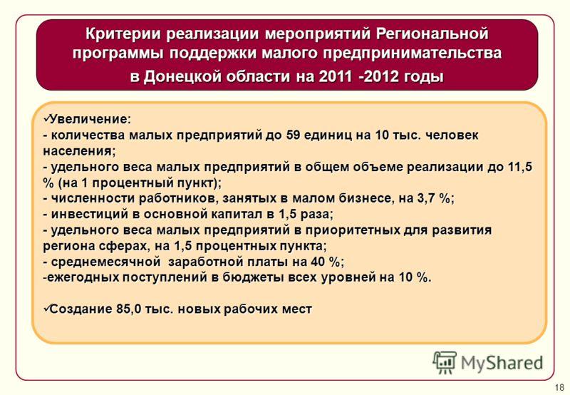 Увеличение: Увеличение: - количества малых предприятий до 59 единиц на 10 тыс. человек населения; - удельного веса малых предприятий в общем объеме реализации до 11,5 % (на 1 процентный пункт); - численности работников, занятых в малом бизнесе, на 3,