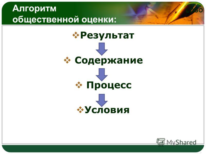 LOGO Алгоритм общественной оценки: Результат Содержание Процесс Условия