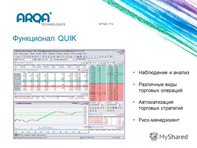 arqa.ru Функционал QUIK Наблюдение и анализ Различные виды торговых операций Автоматизация торговых стратегий Риск-менеджмент
