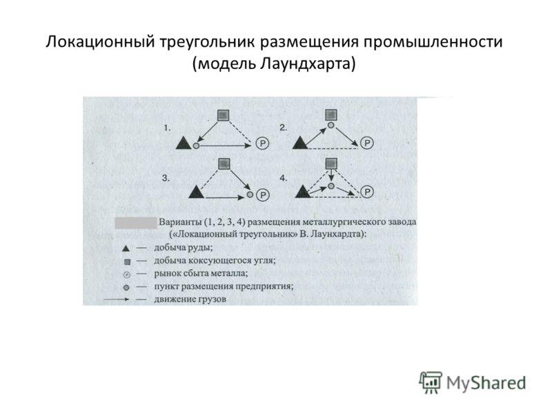 Локационный треугольник размещения промышленности (модель Лаундхарта)
