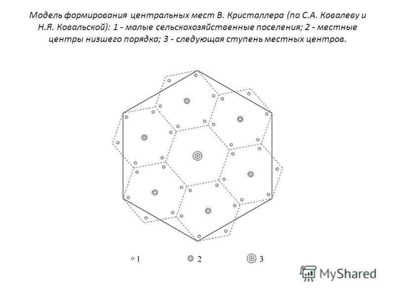 Модель формирования центральных мест В. Кристаллера (по С.А. Ковалеву и Н.Я. Ковальской): 1 - малые сельскохозяйственные поселения; 2 - местные центры низшего порядка; 3 - следующая ступень местных центров.
