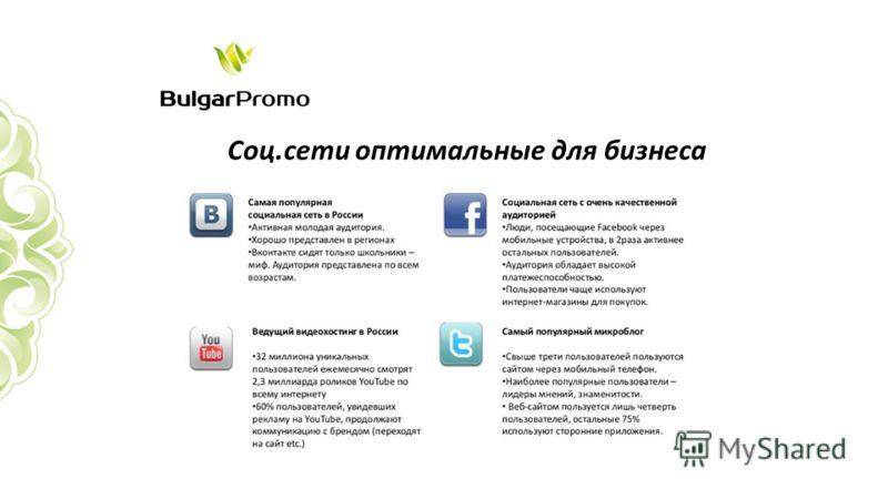 Соц.сети оптимальные для бизнеса