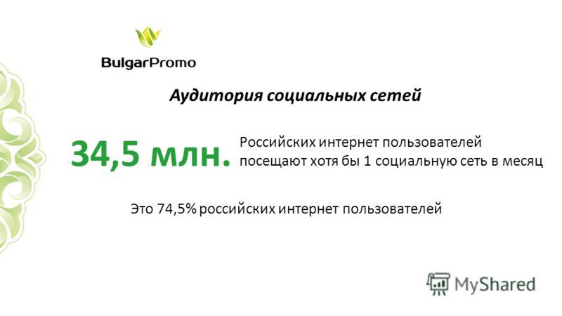 Аудитория социальных сетей 34,5 млн. Российских интернет пользователей посещают хотя бы 1 социальную сеть в месяц Это 74,5% российских интернет пользователей