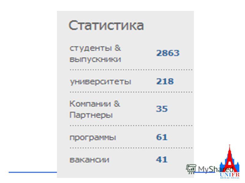 Статистики