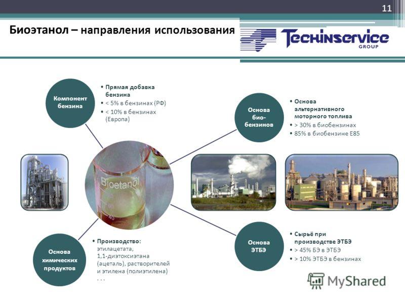 Биоэтанол – направления использования 11 Компонент бензина Прямая добавка бензина < 5% в бензинах (РФ) < 10% в бензинах (Европа) Основа био- бензинов Основа альтернативного моторного топлива > 30% в биобензинах 85% в биобензине Е85 Основа ЭТБЭ Сырьё