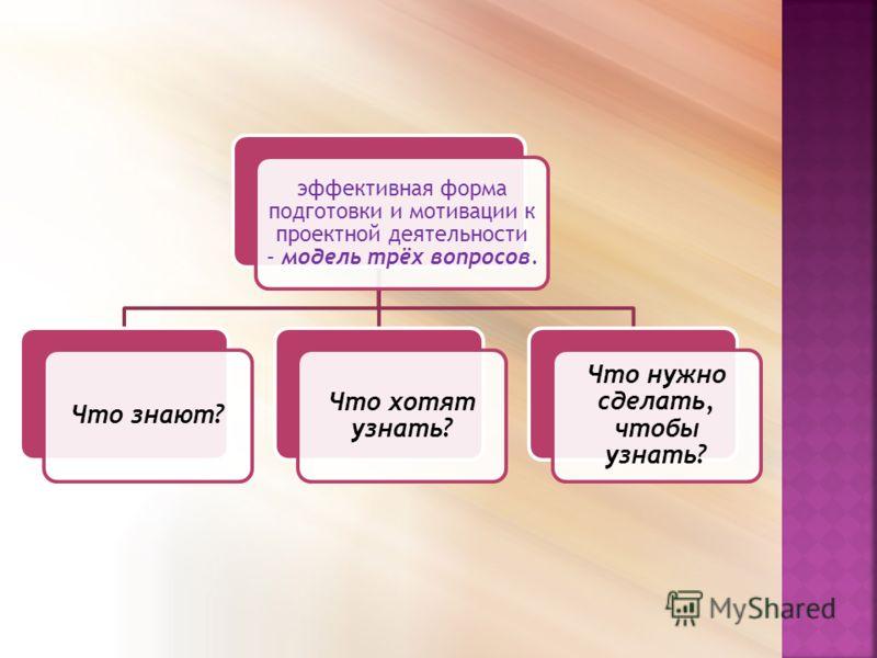 эффективная форма подготовки и мотивации к проектной деятельности – модель трёх вопросов. Что знают? Что хотят узнать? Что нужно сделать, чтобы узнать?