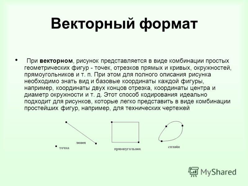 Векторный формат При векторном, рисунок представляется в виде комбинации простых геометрических фигур - точек, отрезков прямых и кривых, окружностей, прямоугольников и т. п. При этом для полного описания рисунка необходимо знать вид и базовые координ