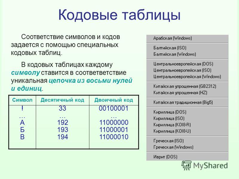 Кодовые таблицы Соответствие символов и кодов задается с помощью специальных кодовых таблиц. В кодовых таблицах каждому символу ставится в соответветствие уникальная цепочка из восьми нулей и единиц. СимволДесятичный кодДвоичный код !…АБВ!…АБВ 33 … 1