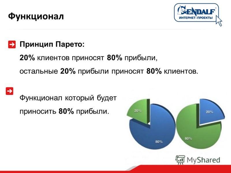 Принцип Парето: 20% клиентов приносят 80% прибыли, остальные 20% прибыли приносят 80% клиентов. Функционал который будет приносить 80% прибыли. Функционал