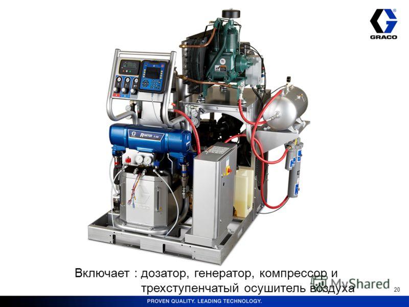 20 Включает : дозатор, генератор, компрессор и трехступенчатый осушитель воздуха