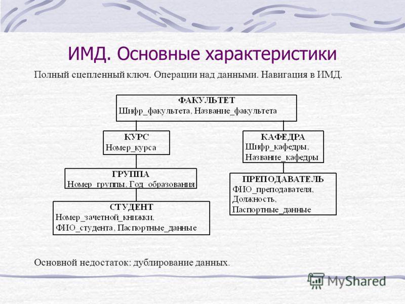 ИМД. Основные характеристики Полный сцепленный ключ. Операции над данными. Навигация в ИМД. Основной недостаток: дублирование данных.