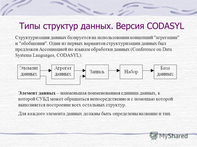 Типы структур данных. Версия CODASYL Структуризация данных базируется на использовании концепций