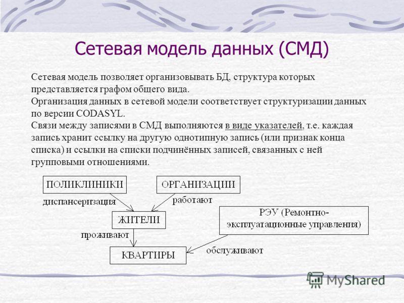 Сетевая модель данных (СМД) Сетевая модель позволяет организовывать БД, структура которых представляется графом общего вида. Организация данных в сетевой модели соответствует структуризации данных по версии CODASYL. Связи между записями в СМД выполня