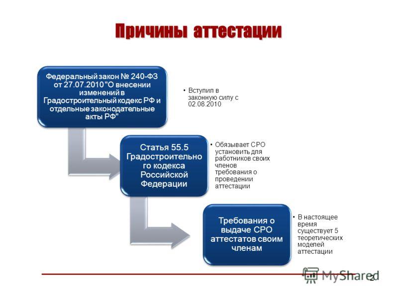 Причины аттестации Федеральный закон 240-ФЗ от 27.07.2010