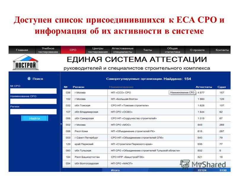 Доступен список присоединившихся к ЕСА СРО и информация об их активности в системе 27