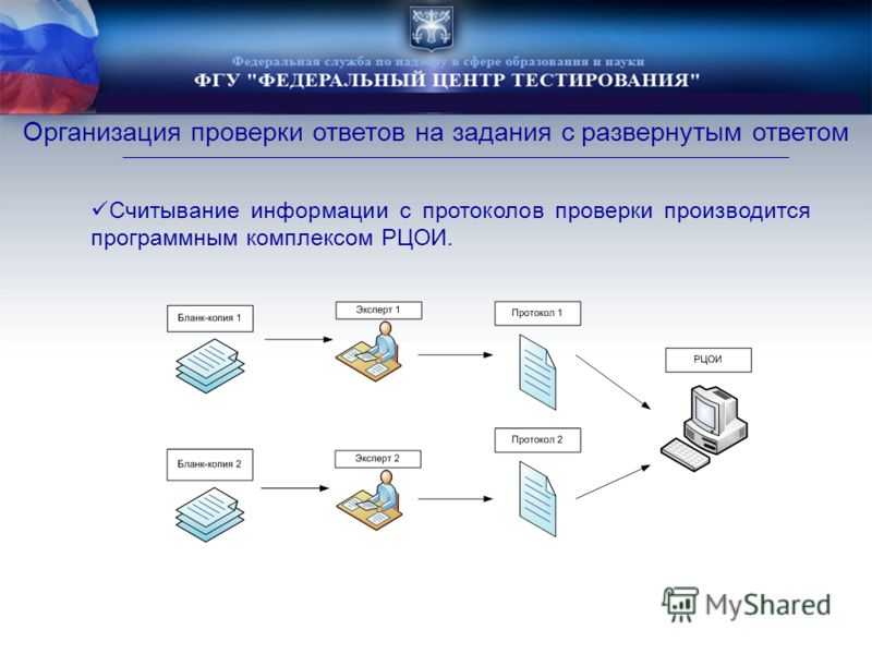 Считывание информации с протоколов проверки производится программным комплексом РЦОИ. Организация проверки ответов на задания с развернутым ответом
