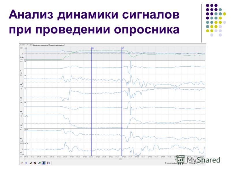 Анализ динамики сигналов при проведении опросника