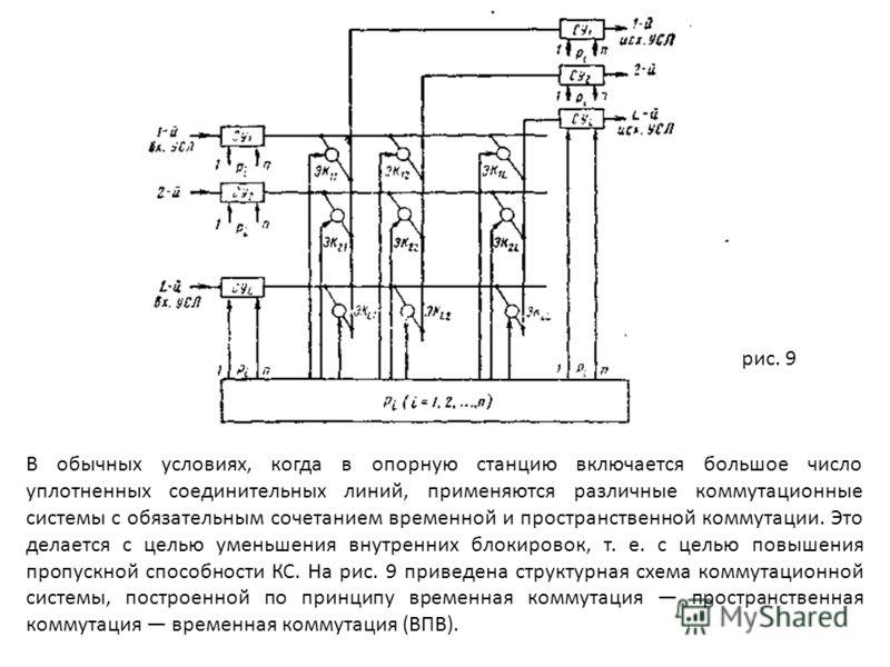 В обычных условиях, когда в опорную станцию включается большое число уплотненных соединительных линий, применяются различные коммутационные системы с обязательным сочетанием временной и пространственной коммутации. Это делается с целью уменьшения вну