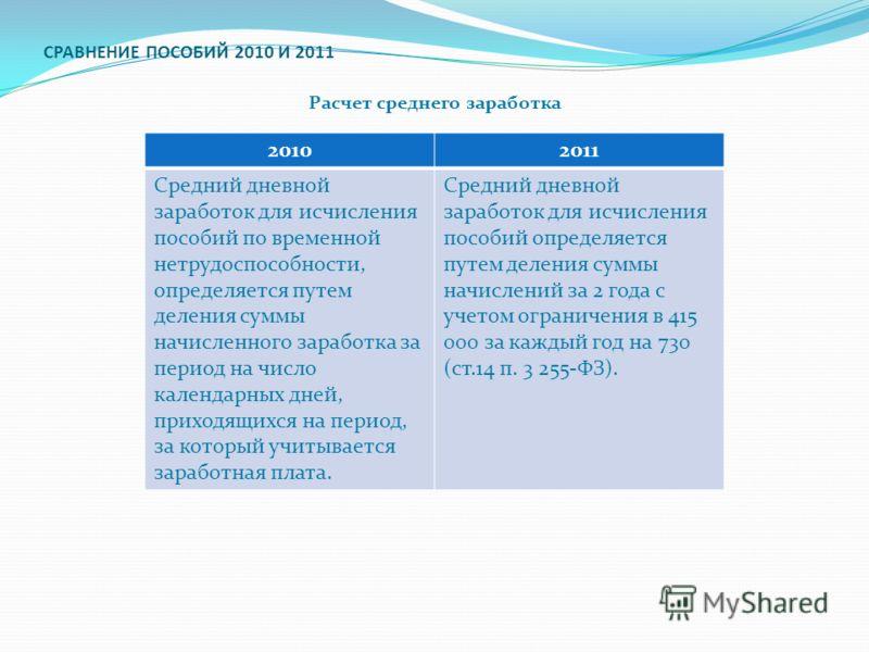 СРАВНЕНИЕ ПОСОБИЙ 2010 И 2011 Расчет среднего заработка 20102011 Средний дневной заработок для исчисления пособий по временной нетрудоспособности, определяется путем деления суммы начисленного заработка за период на число календарных дней, приходящих