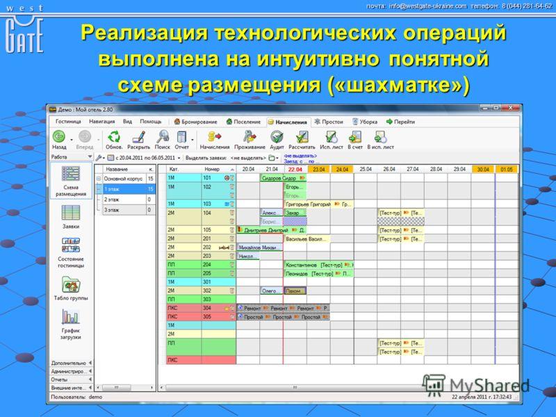 Реализация технологических операций выполнена на интуитивно понятной схеме размещения («шахматке»)