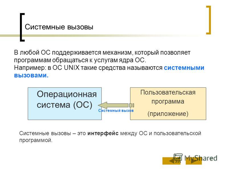 13 Системные вызовы Операционная система (ОС) Пользовательская программа (приложение) В любой ОС поддерживается механизм, который позволяет программам обращаться к услугам ядра ОС. Например: в ОС UNIX такие средства называются системными вызовами. Си