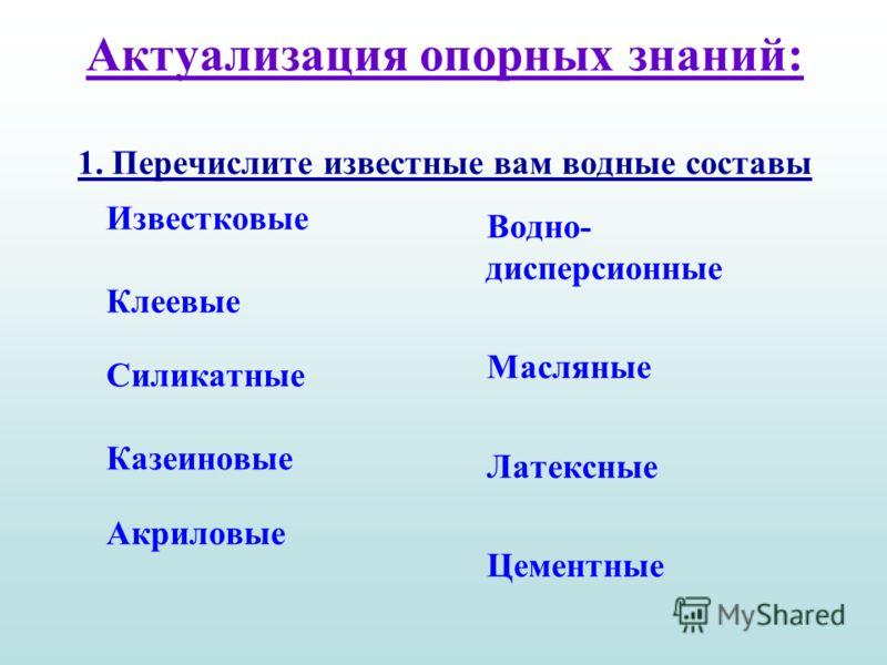 Актуализация опорных знаний: 1. Перечислите известные вам водные составы Известковые Клеевые Силикатные Казеиновые Акриловые Водно- дисперсионные Масляные Латексные Цементные