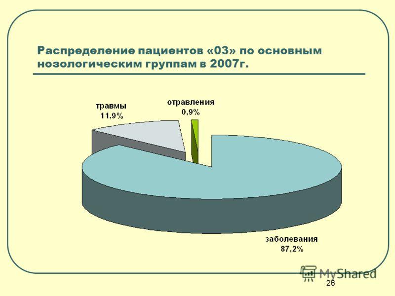 26 Распределение пациентов «03» по основным нозологическим группам в 2007г.