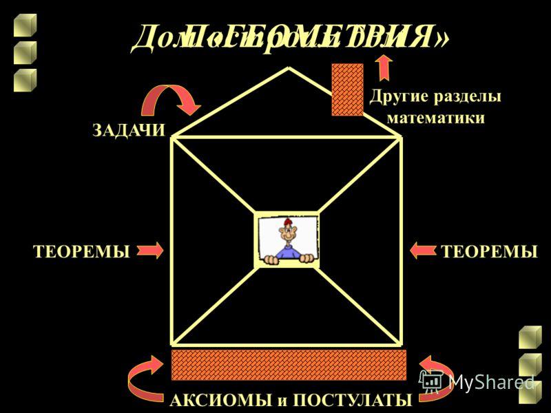 Стереометрия (stereo-пространство) Стереометрия (stereo-пространство) Планиметрия (planum-равнина плоскость) Планиметрия (planum-равнина плоскость) Школьный курс геометрии делится на два раздела: Разделы курса геометрия ГЕОМЕТРИЯ на плоскостиГЕОМЕТРИ