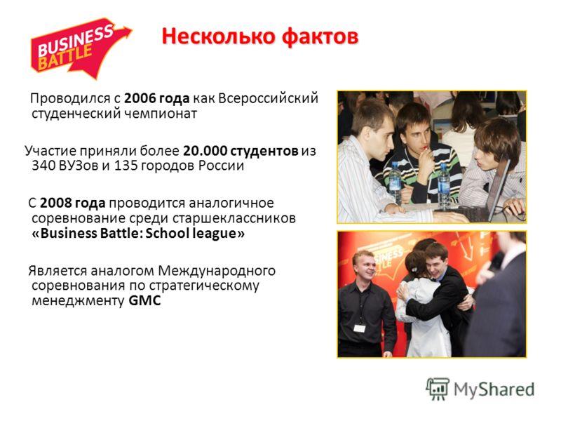 Несколько фактов Проводился с 2006 года как Всероссийский студенческий чемпионат Участие приняли более 20.000 студентов из 340 ВУЗов и 135 городов России С 2008 года проводится аналогичное соревнование среди старшеклассников «Business Battle: School