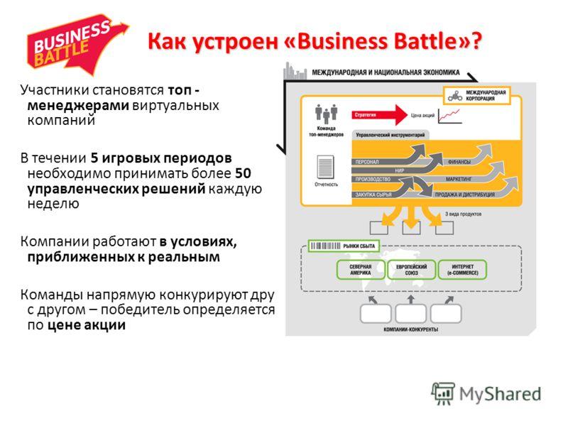 Как устроен «Business Battle»? Участники становятся топ - менеджерами виртуальных компаний В течении 5 игровых периодов необходимо принимать более 50 управленческих решений каждую неделю Компании работают в условиях, приближенных к реальным Команды н