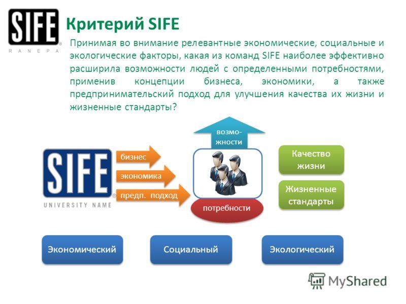 Критерий SIFE Враховуючи релевантні економічні, соціальні та екологічні фактори, яка з команд SIFE найбільш ефективно розширила можливості людей з певними потребами, застосувавши концепції бізнесу та економіки, а також підприємницький підхід для полі
