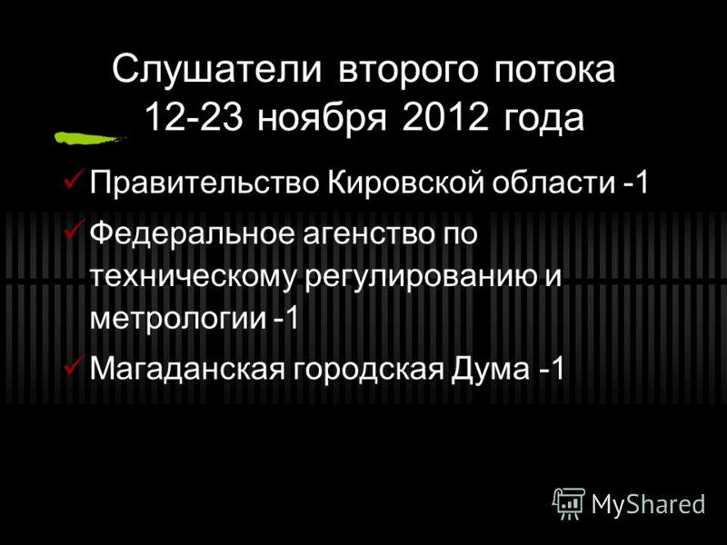 Слушатели второго потока 12-23 ноября 2012 года Правительство Кировской области -1 Федеральное агенство по техническому регулированию и метрологии -1 Магаданская городская Дума -1