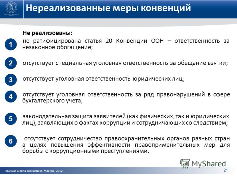 Высшая школа экономики москва 2012