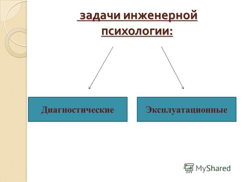 задачи инженерной психологии : задачи инженерной психологии : ДиагностическиеЭксплуатационные