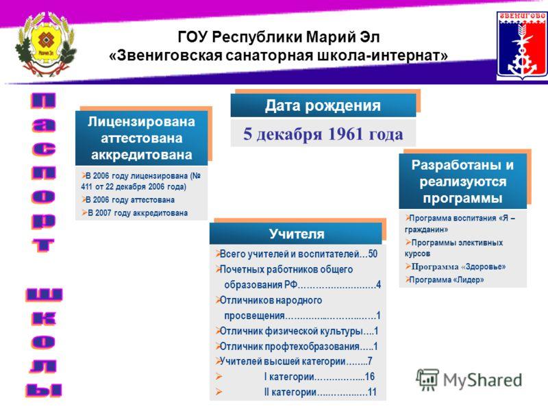 ГОУ Республики Марий Эл «Звениговская санаторная школа-интернат» Дата рождения 5 декабря 1961 года Лицензирована аттестована аккредитована В 2006 году лицензирована ( 411 от 22 декабря 2006 года) В 2006 году аттестована В 2007 году аккредитована Учит